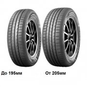 Kumho Ecowing ES31 175/65R14